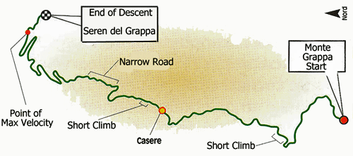 monte grappa descent seren